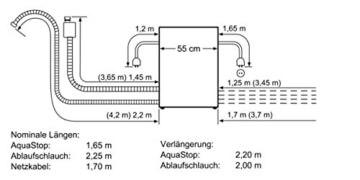 Bosch SKS51E28EU Serie 2 Tischgeschirrspüler
